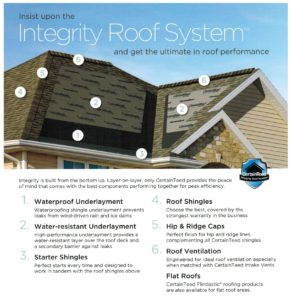 Integrity Roof System infographic